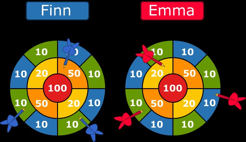 darten vergelijking 01