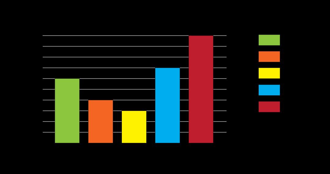 Markedsindeks: Totalavkastning